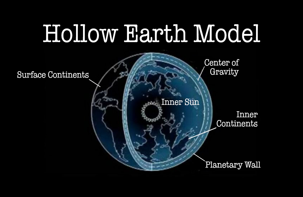 hollow-earth-model
