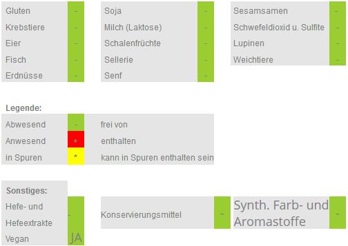 St-Helia-KrauterStimuli-Allergene